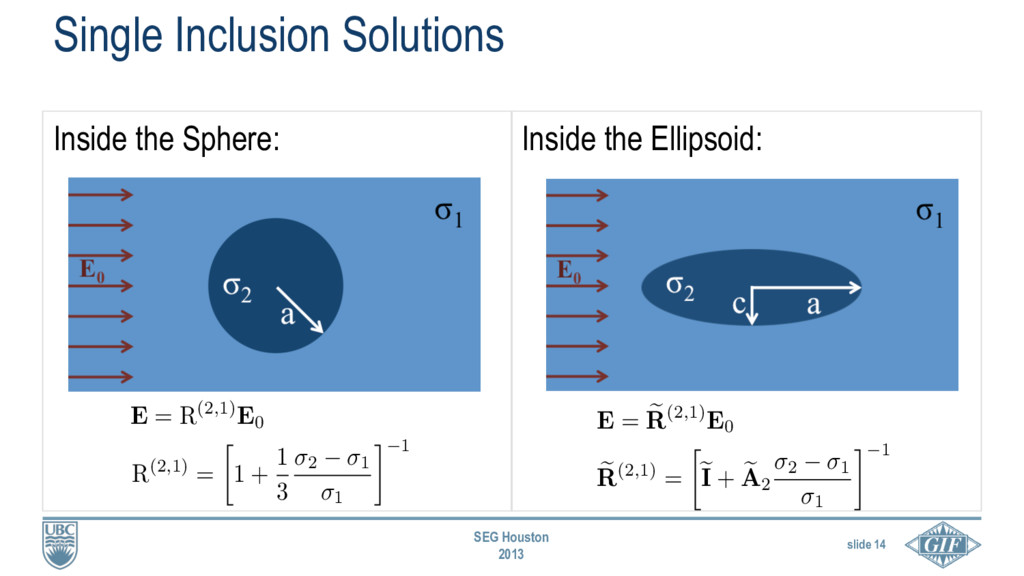 slide 14 SEG Houston 2013 Single Inclusion Solu...