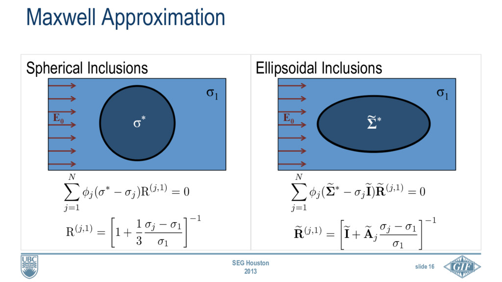 slide 16 SEG Houston 2013 Spherical Inclusions ...