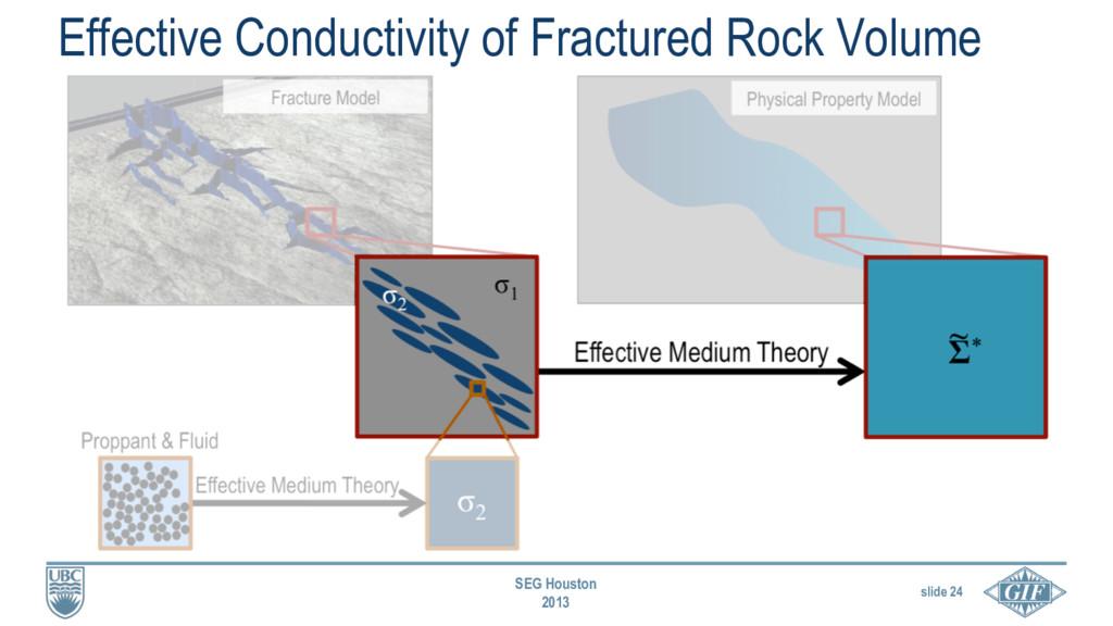 slide 24 SEG Houston 2013 Effective Conductivit...