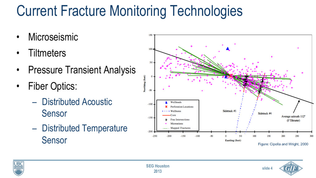 slide 4 SEG Houston 2013 • Microseismic • Til...