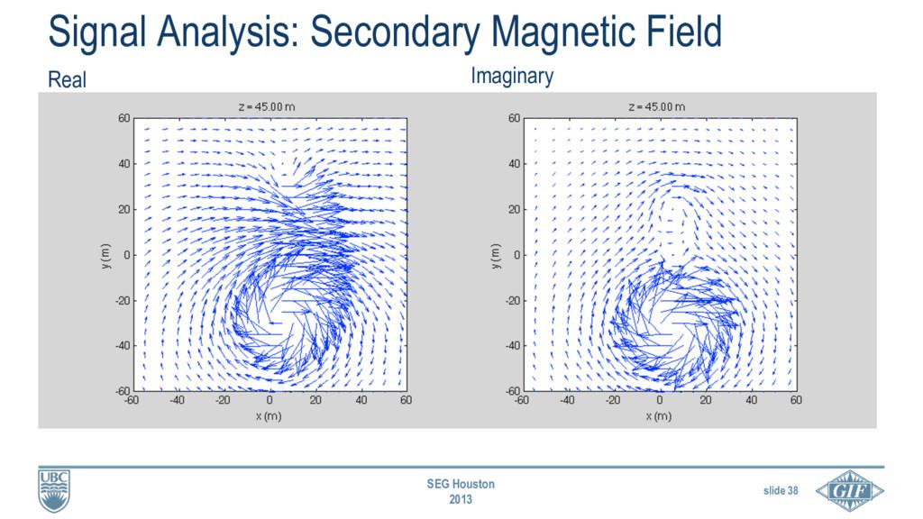 slide 38 SEG Houston 2013 Signal Analysis: Seco...