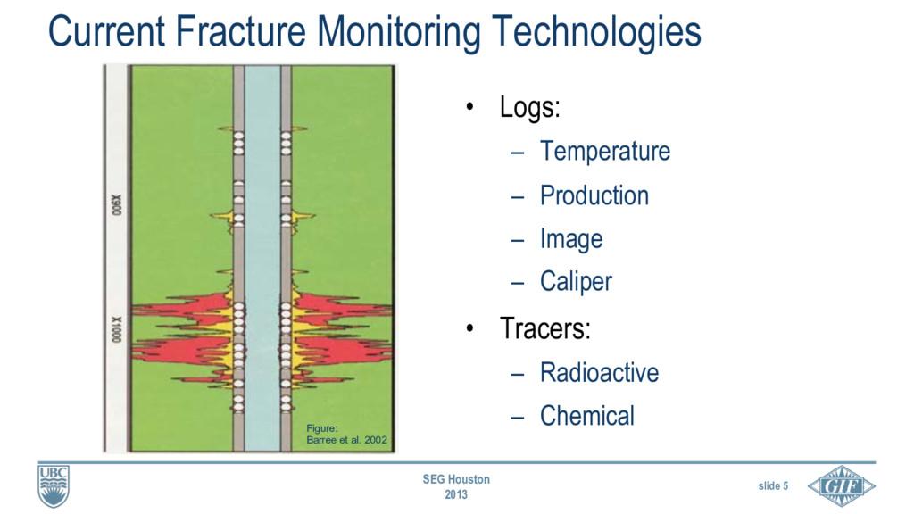 slide 5 SEG Houston 2013 Current Fracture Monit...