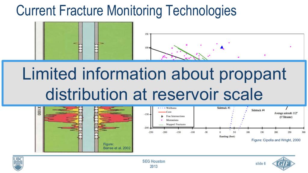 slide 6 SEG Houston 2013 Current Fracture Monit...