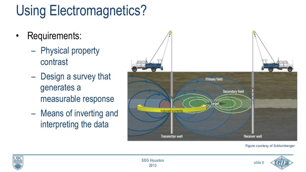 slide 8 SEG Houston 2013 Using Electromagnetics...
