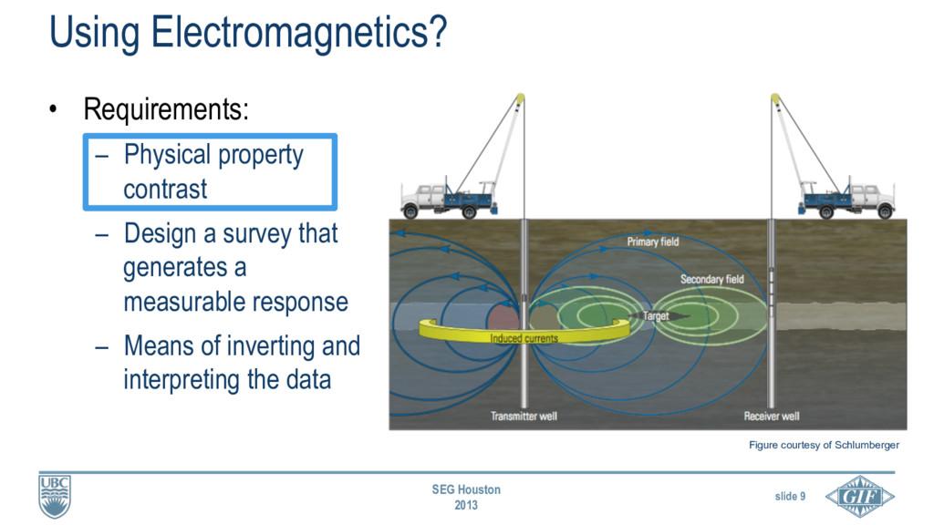 slide 9 SEG Houston 2013 Using Electromagnetics...