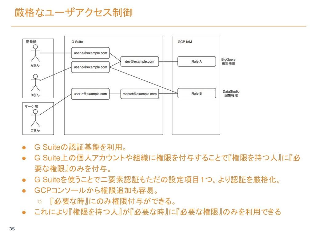 厳格なユーザアクセス制御 ● G Suiteの認証基盤を利用。 ● G Suite上の個人アカ...