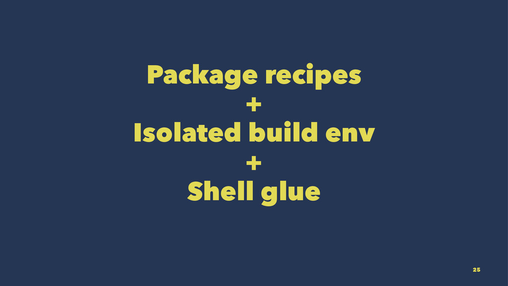 Package recipes + Isolated build env + Shell gl...