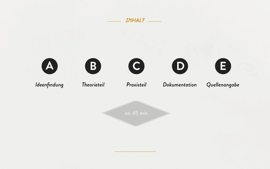 Ideenfindung inhalt A B C D E Theorieteil Praxis...