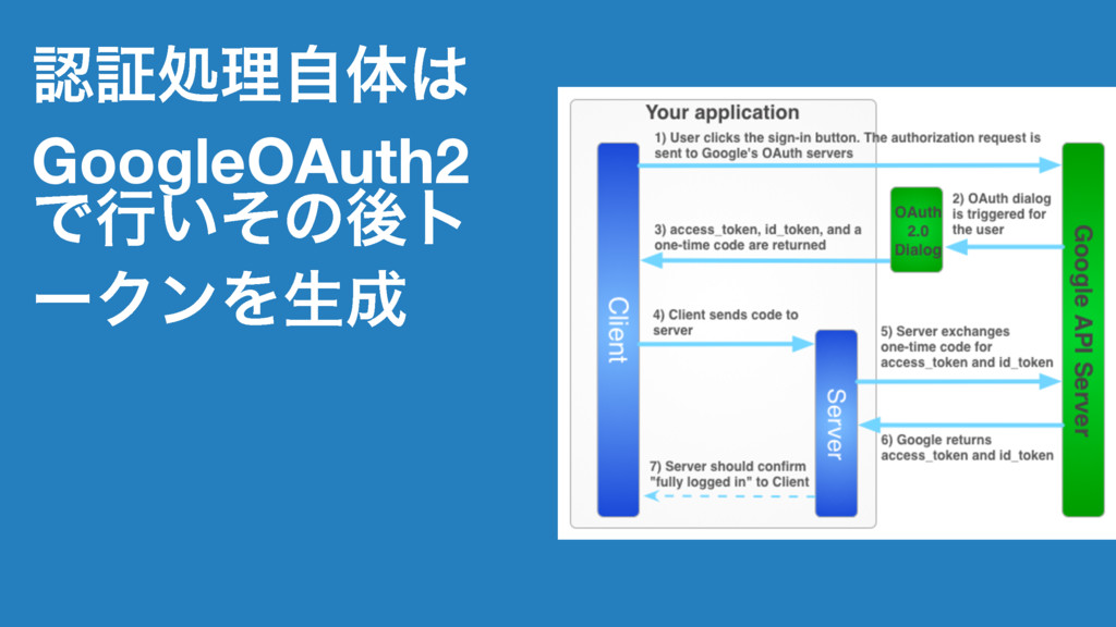 ূॲཧࣗମ GoogleOAuth2 Ͱߦ͍ͦͷޙτ ʔΫϯΛੜ