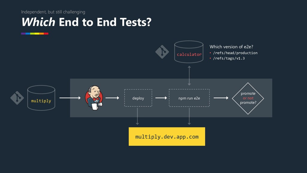Which End to End Tests? Independent, but still ...