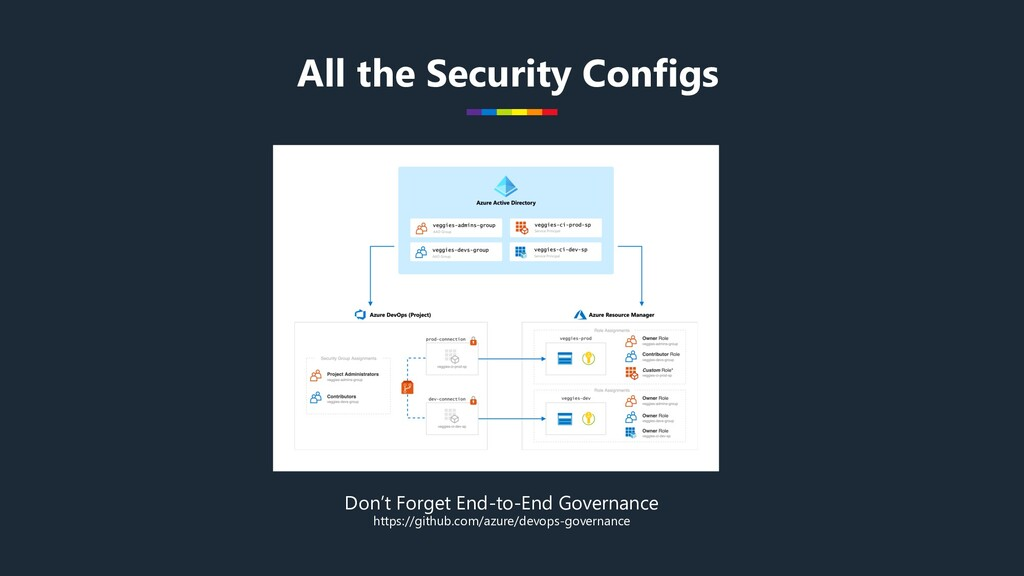 All the Security Configs Don't Forget End-to-En...