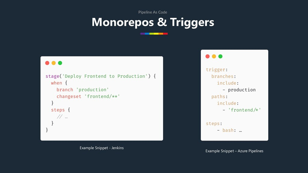 Monorepos & Triggers Pipeline As Code Example S...