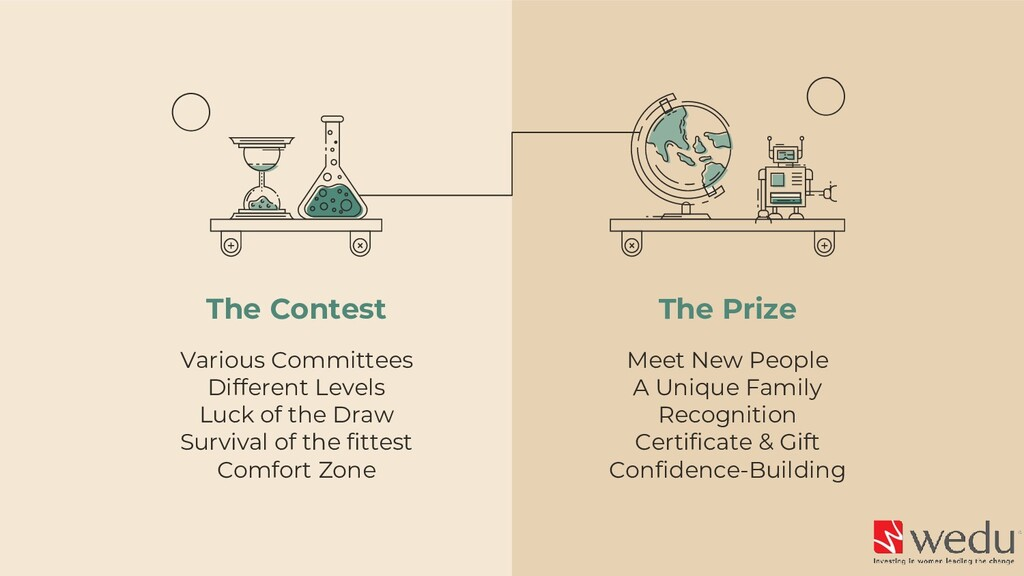 The Contest Various Committees Different Levels...