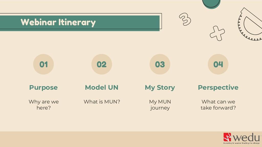 Webinar Itinerary 01 Purpose 02 Model UN 03 My ...