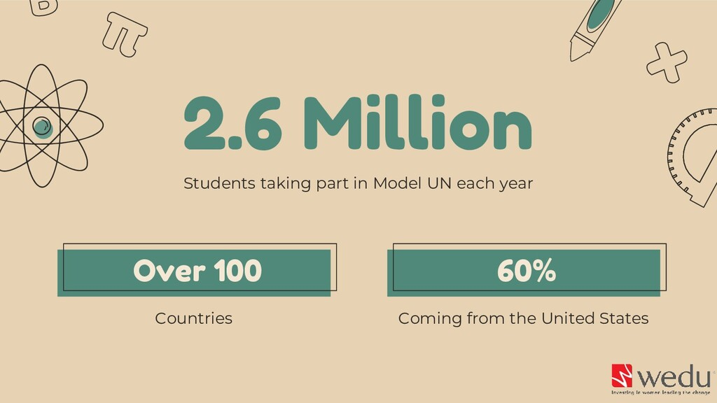 2.6 Million Students taking part in Model UN ea...