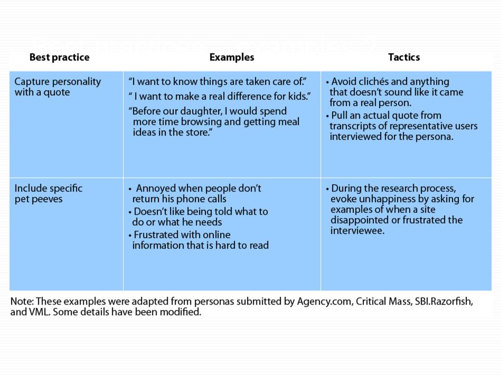 Best practices – examples 2