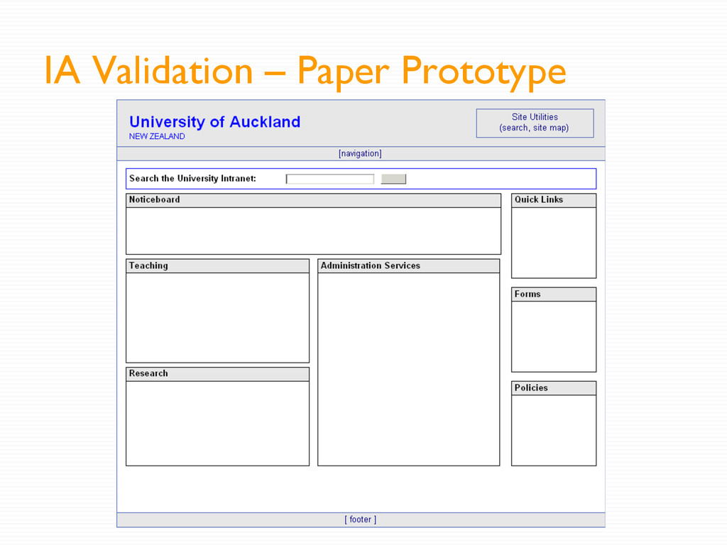 IA Validation – Paper Prototype