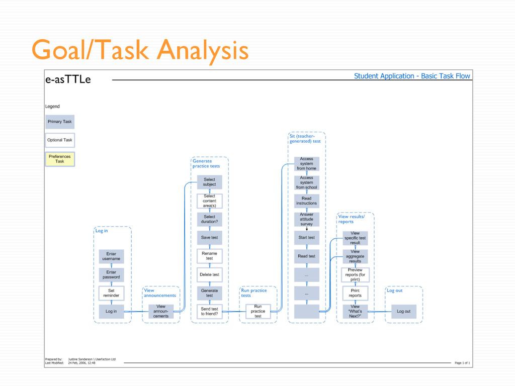 Goal/Task Analysis