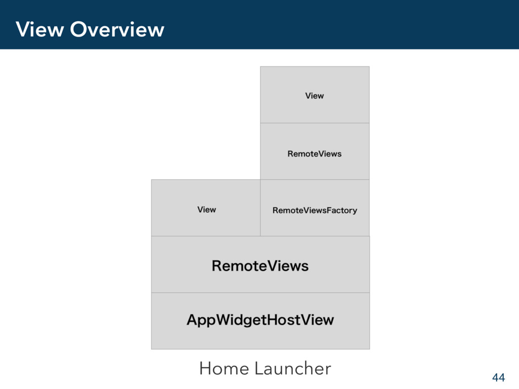 View Overview 44 Home Launcher