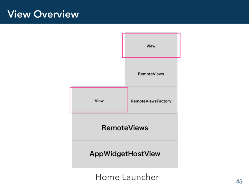 View Overview 45 Home Launcher