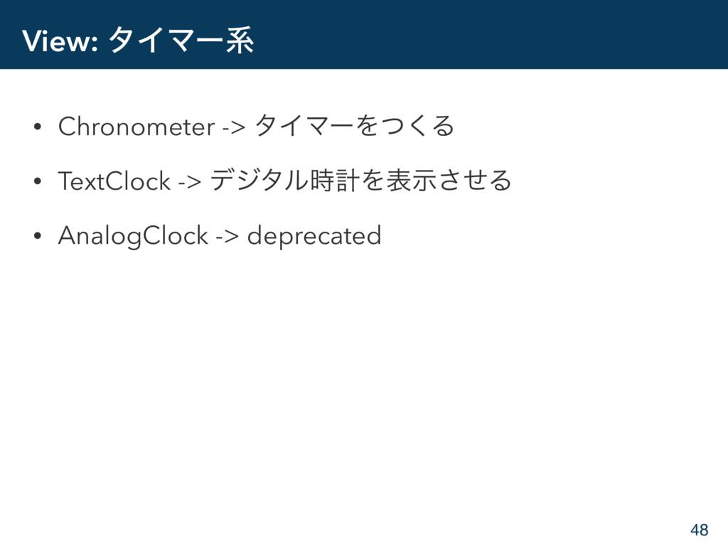 View: λΠϚʔܥ • Chronometer -> λΠϚʔΛͭ͘Δ • TextClo...