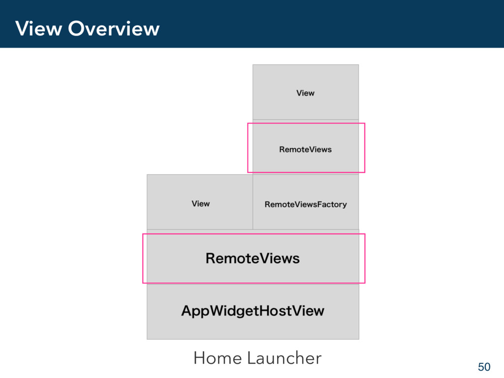 View Overview 50 Home Launcher