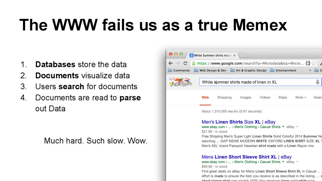The WWW fails us as a true Memex 1. Databases s...