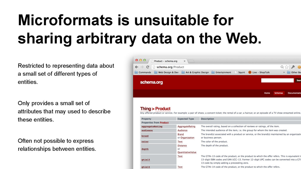 Microformats is unsuitable for sharing arbitrar...