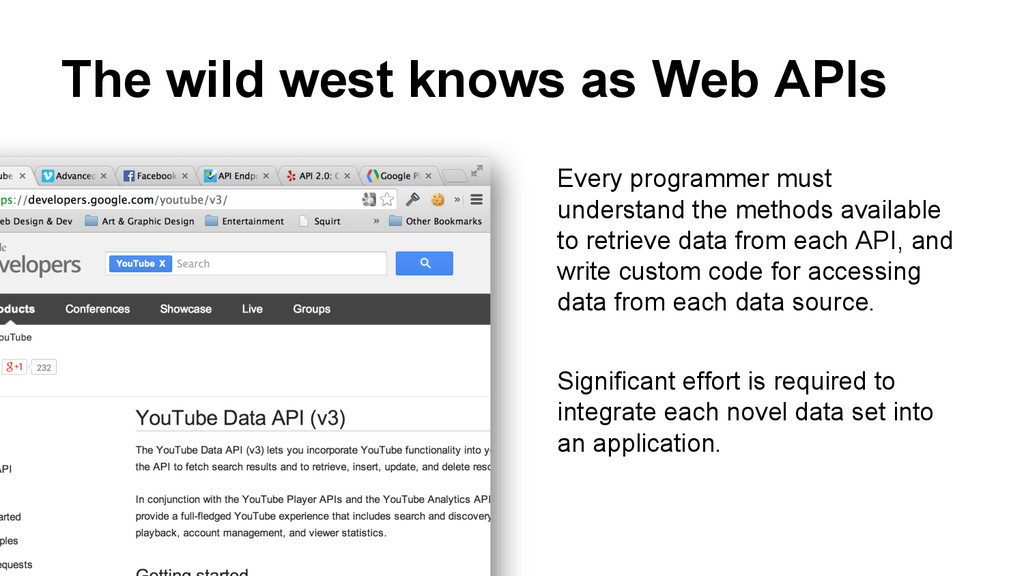 The wild west knows as Web APIs Every programme...