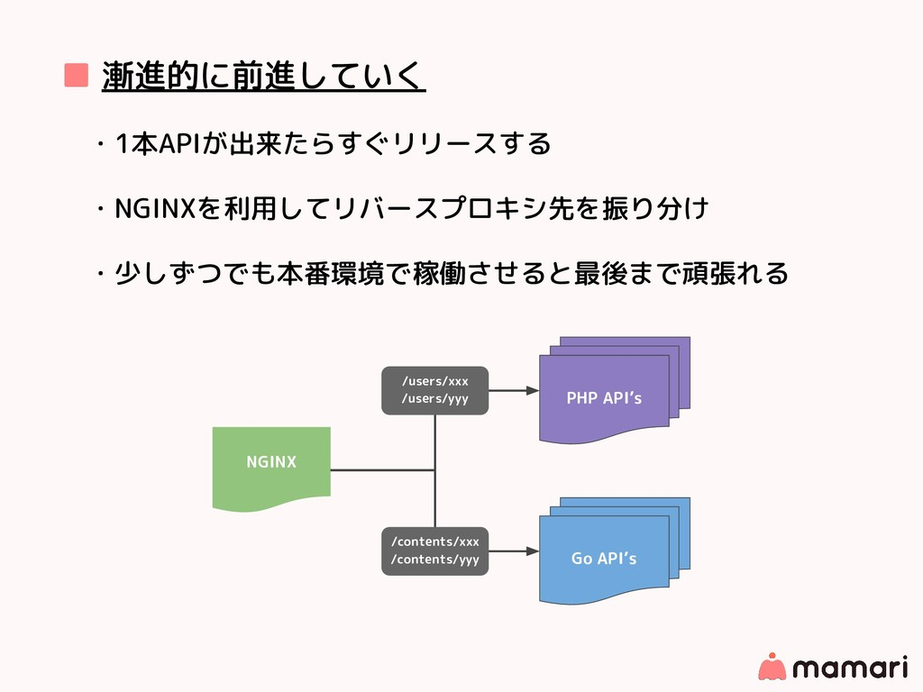 ■ 漸進的に前進していく ・1本APIが出来たらすぐリリースする ・NGINXを利用してリバー...