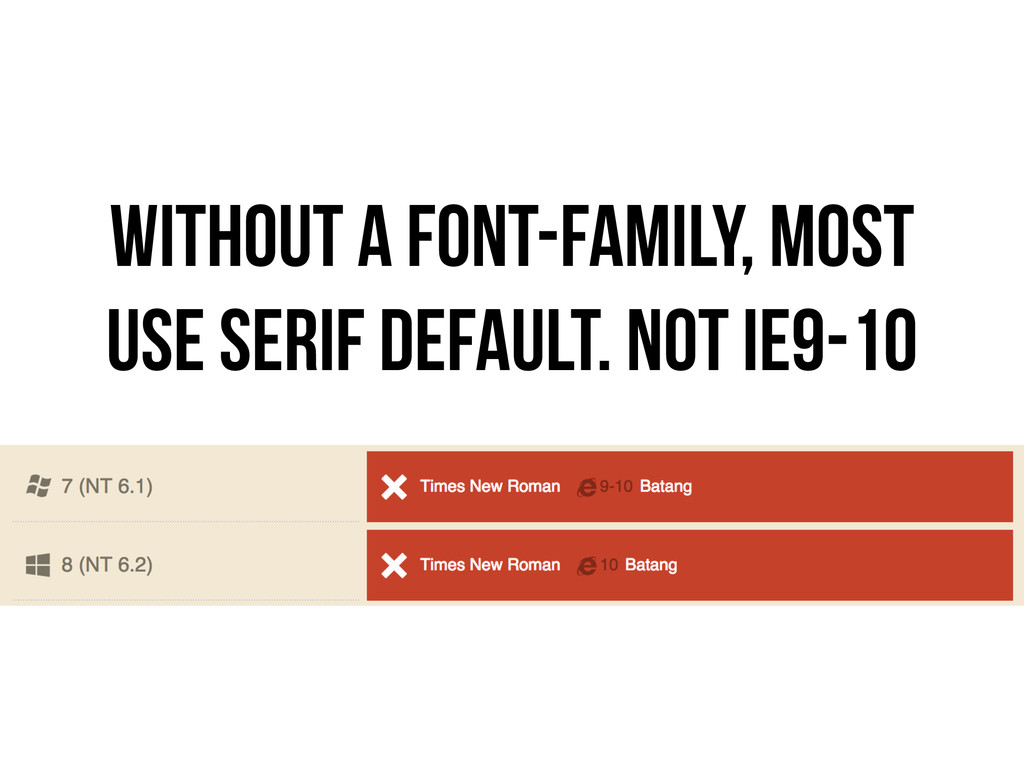 WITHOUT A font-family, MOST USE SERIF DEFAULT. ...