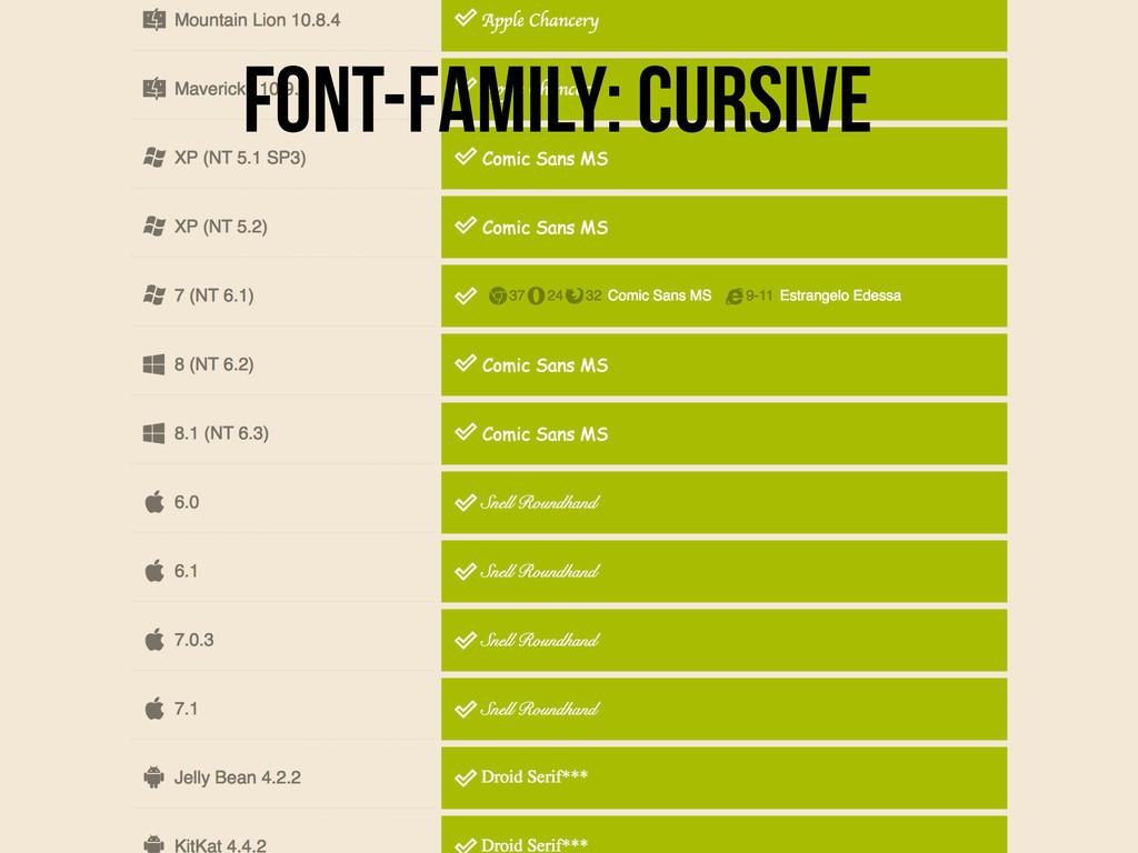 FONT-FAMILY: CURSIVE