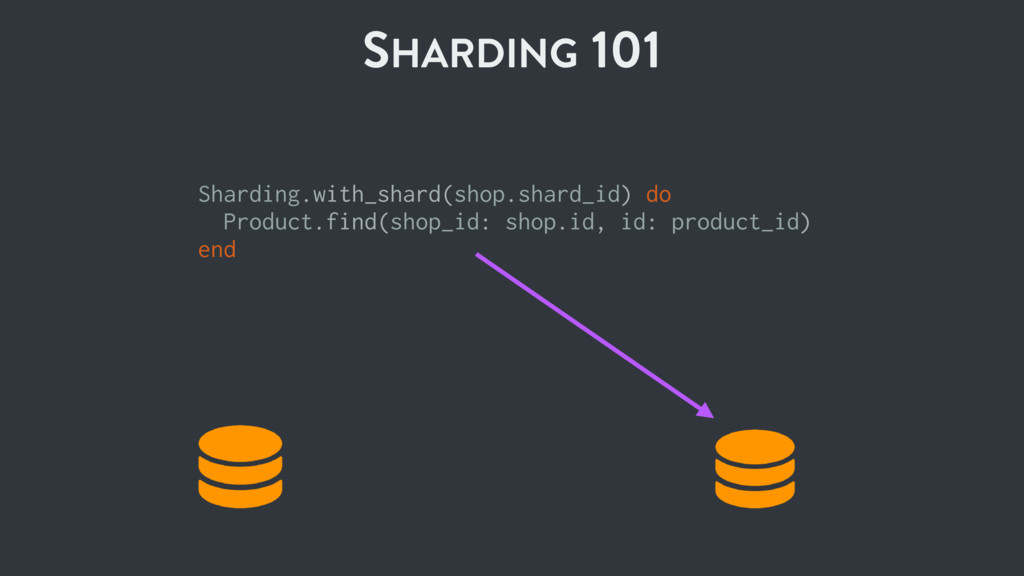SHARDING 101 Sharding.with_shard(shop.shard_id)...