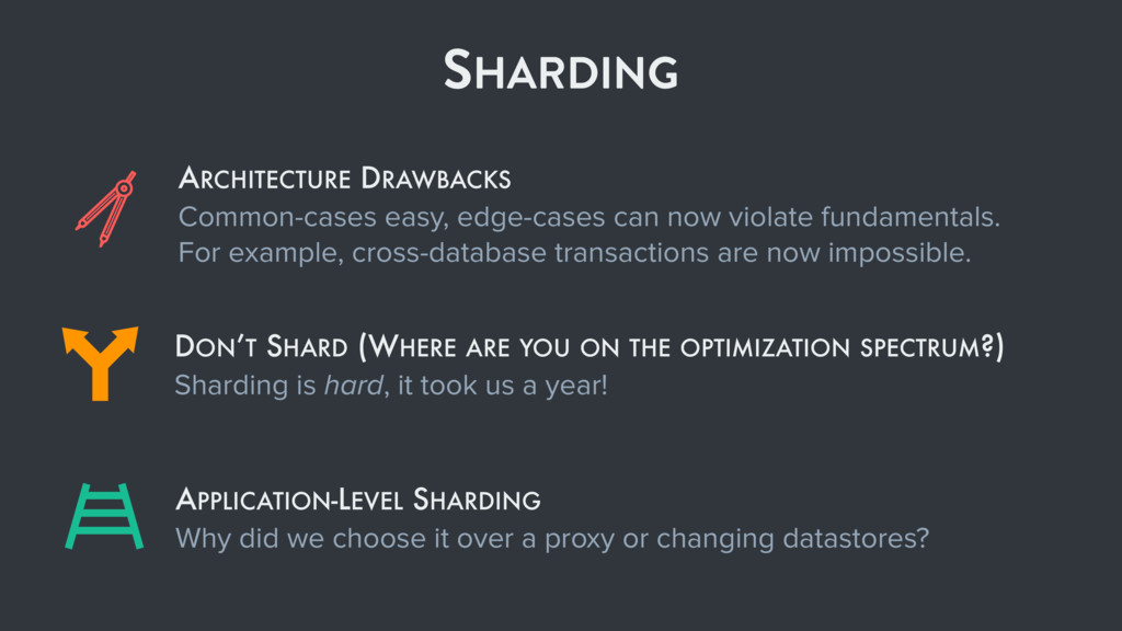 SHARDING DON'T SHARD (WHERE ARE YOU ON THE OPTI...