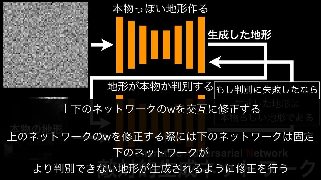 ఢରతੜωοτϫʔΫ Generative Adversarial Network ຊͬΆ...