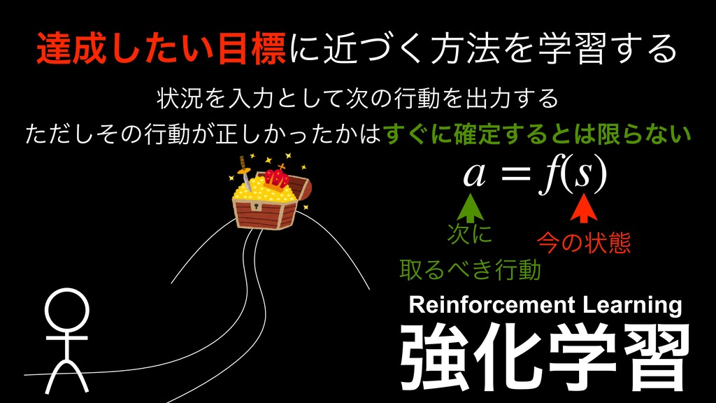 ڧԽֶश Reinforcement Learning ୡ੒͍ͨ͠໨ඪʹۙͮ͘ํ๏Λֶश͢Δ ...