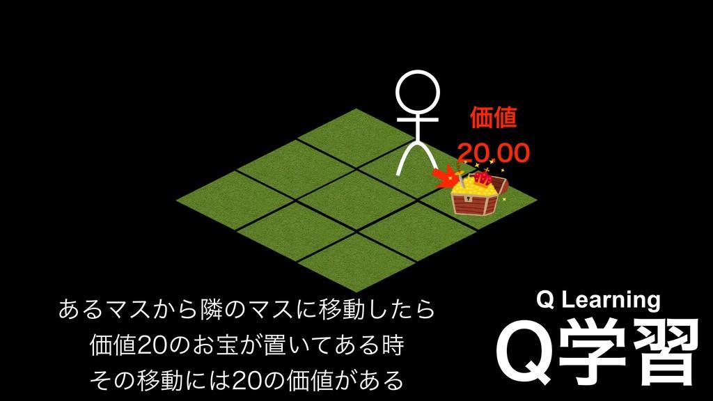 2ֶश Q Learning ͋ΔϚε͔ΒྡͷϚεʹҠಈͨ͠Β Ձͷ͓ๅ͕ஔ͍ͯ͋Δ...