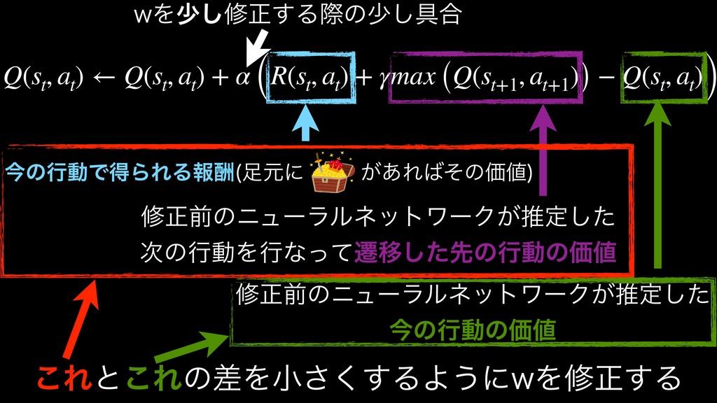 Q(st , at ) ← Q(st , at ) + α (R(st , at ) + γm...