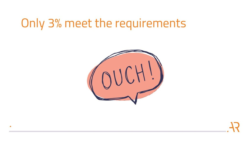 Only 3% meet the requirements