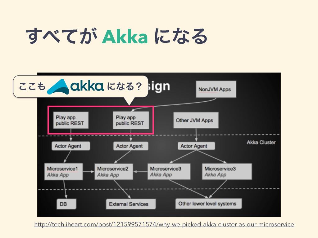 ͕ͯ͢ Akka ʹͳΔ http://tech.iheart.com/post/12159...