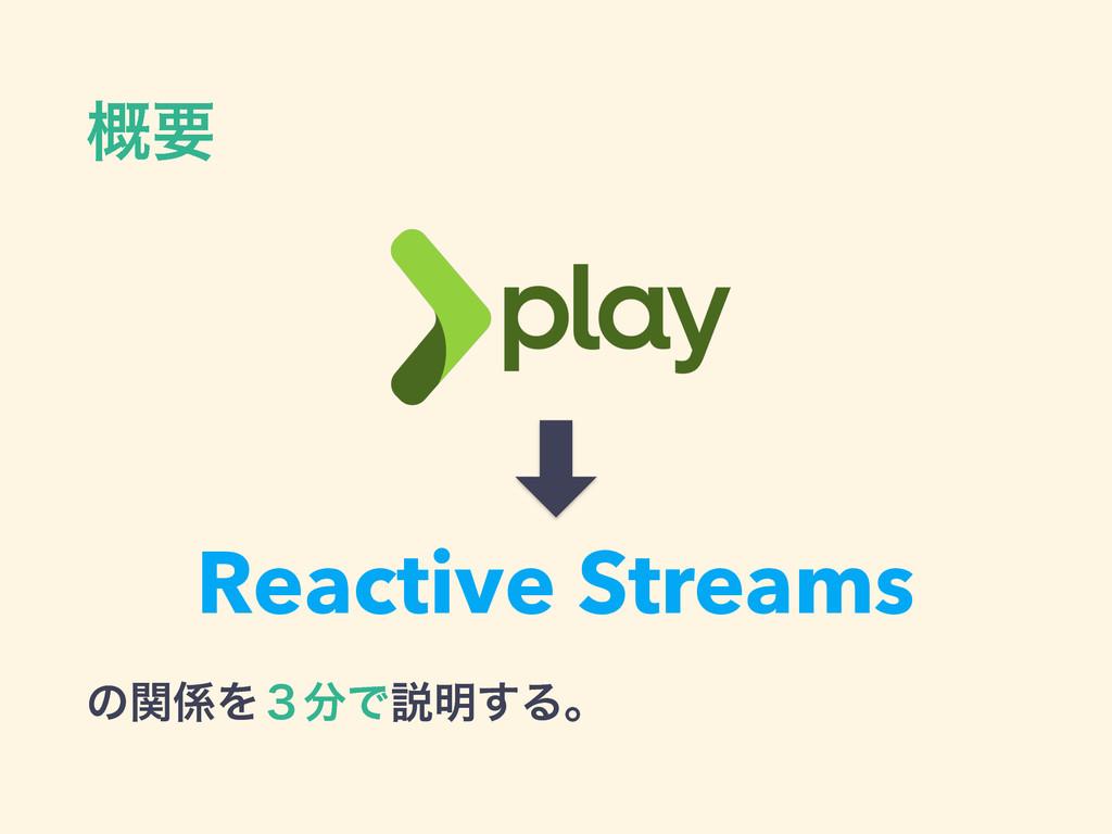 ֓ཁ ! ! ! ! ͷؔΛ̏Ͱઆ໌͢Δɻ Reactive Streams