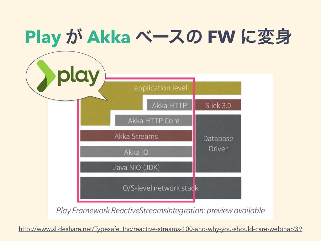 Play ͕ Akka ϕʔεͷ FW ʹม http://www.slideshare.n...