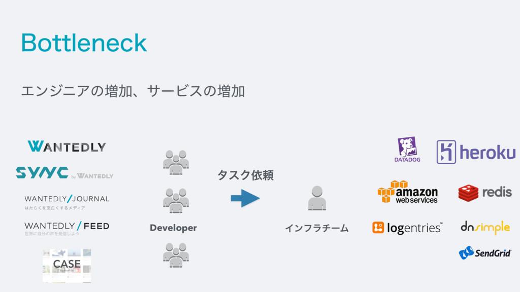 #PUUMFOFDL ΤϯδχΞͷ૿ՃɺαʔϏεͷ૿Ճ Developer ΠϯϑϥνʔϜ λ...