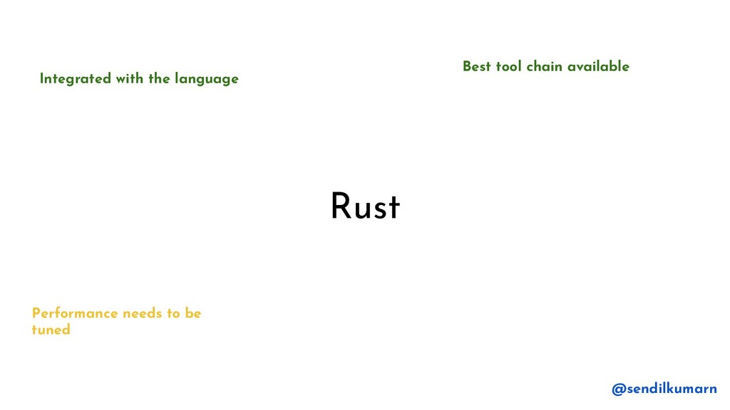 Rust Best tool chain available Performance need...