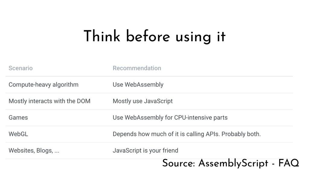 Think before using it Source: AssemblyScript - ...