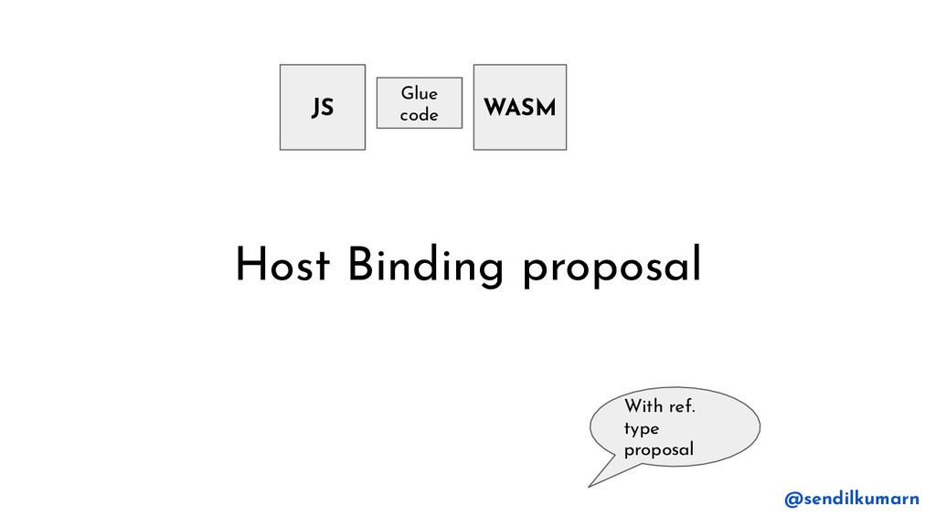 Host Binding proposal JS WASM Glue code With re...