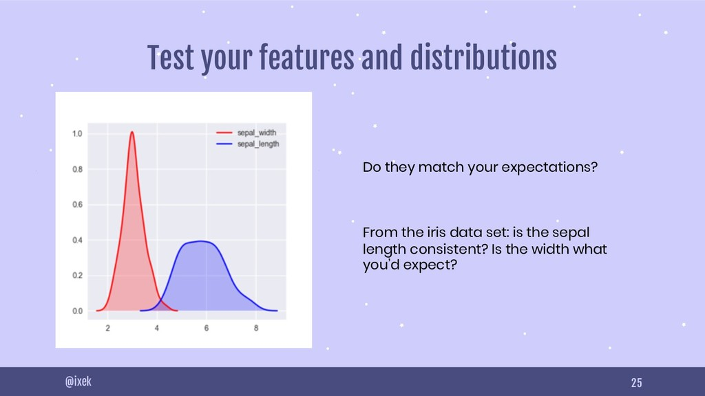 25 @ixek Test your features and distributions D...