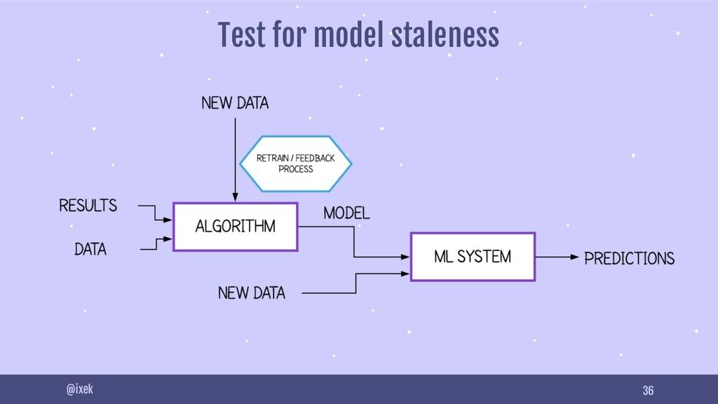 36 @ixek Test for model staleness