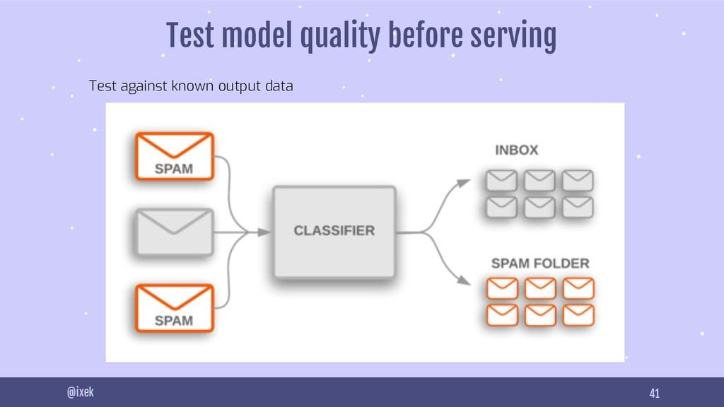 41 @ixek Test model quality before serving Test...