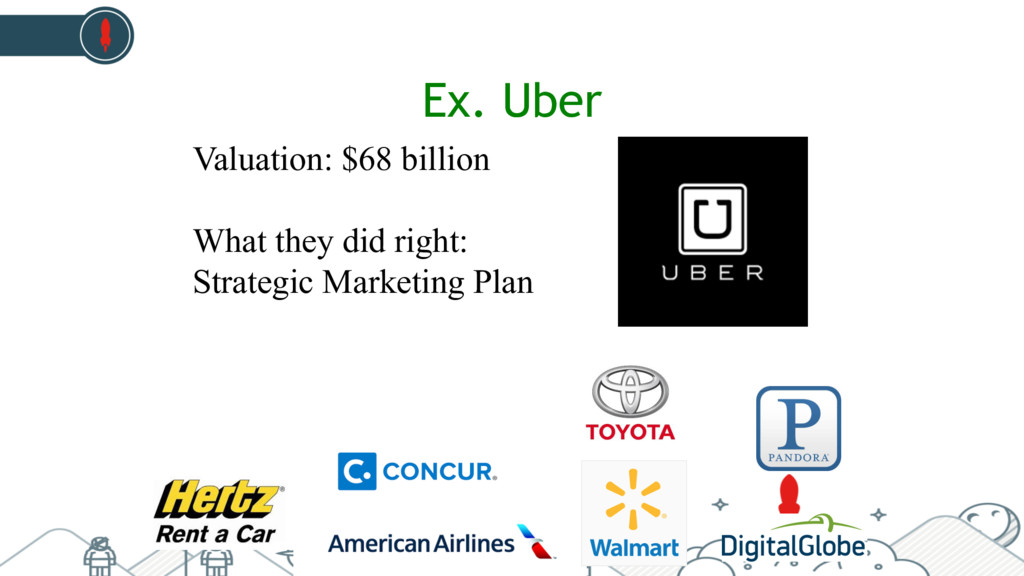 Ex. Uber Valuation: $68 billion What they did r...